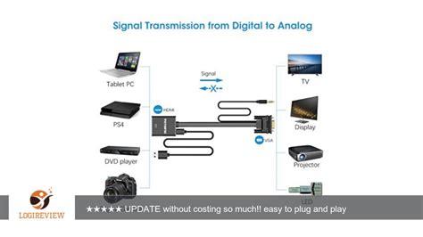 Murah Kabel Hdmi To Vga Adapter With Audio Hd008 1 hdmi auf vga victsing hdmi zu vga flat kabel