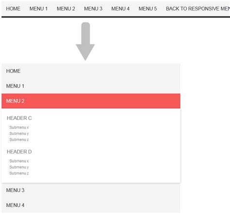 how to create responsive menu in asp net codeproject css3 responsive menu