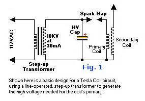 High Frequency Tesla Coil Solid State Tesla Coil