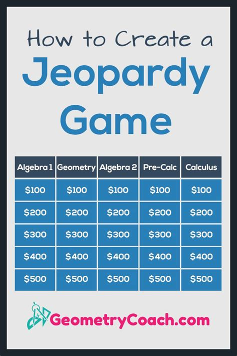 Excellent Ways To Create Jeopardy Games Thank You How To Create A Jeopardy Game For Math Class Make Your Own Jeopardy Powerpoint