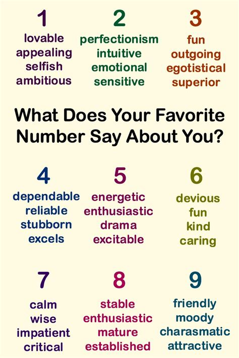 what your favorite color says about you what does your favorite number say about you