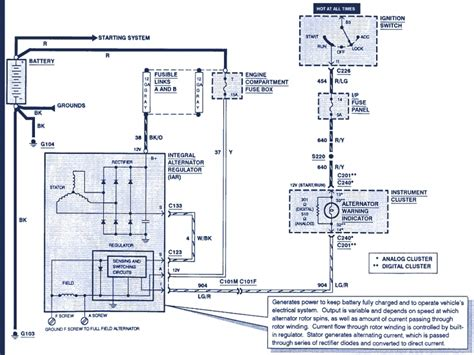2003 ford windstar radio wiring diagram wiring forums