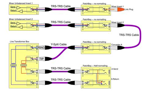 xlr splitter wiring diagram electrical schematic