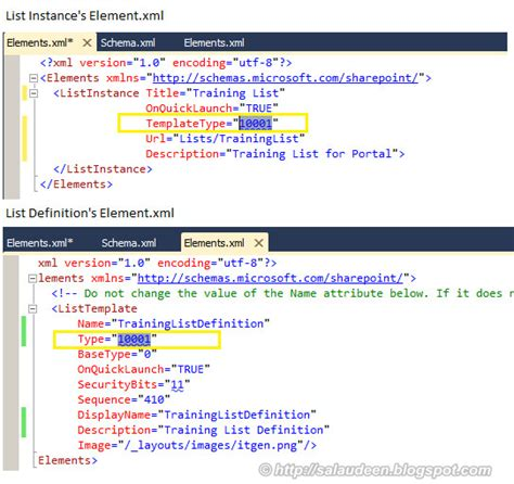 Description Of Sharepoint by How To Create A Custom List Definition For Sharepoint 2010 In Visual Studio Salaudeen Rajack S