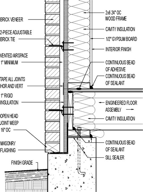 detail wall section wall section brick veneer 1 quot rigid insulation