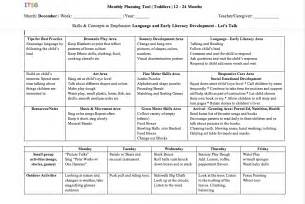 toddler lesson plan template lesson plan for toddlers new calendar template site
