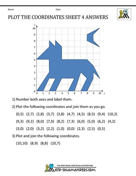 Coordinate Geometry Worksheets by Coordinate Worksheets