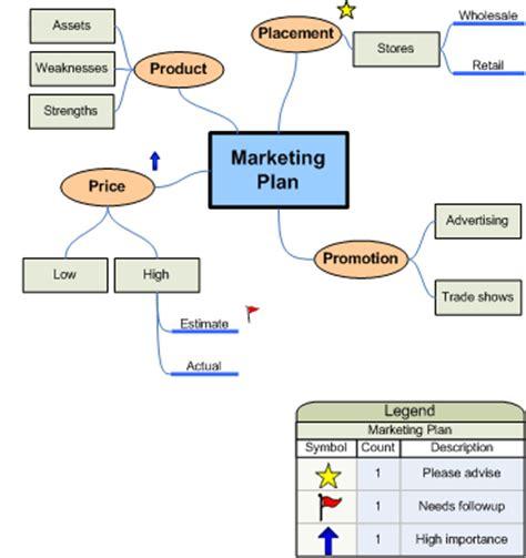 visio diagram types five great tools for brainstorming diagrams in