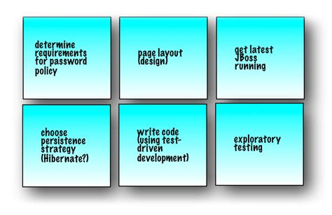 scrum backlog card template scrum reference card thế giới 360