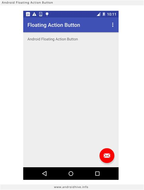 Android Floating Button by Android Material Design Floating Button