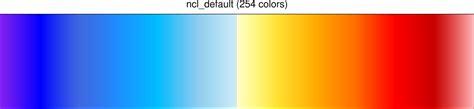 ncl color table ncl default color table