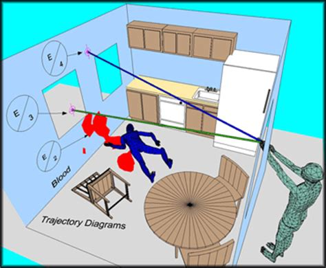 crime diagram software free safety services crime zone drawing software