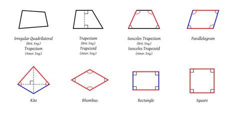 quadrilateral wikipedia