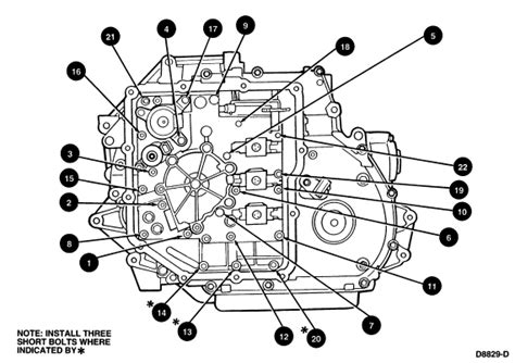 ax4n valve diagram i an ax4n in my 96 taurus the overdrive light blinks