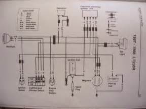 honda atv electrical wiring diagram get free image about wiring diagram