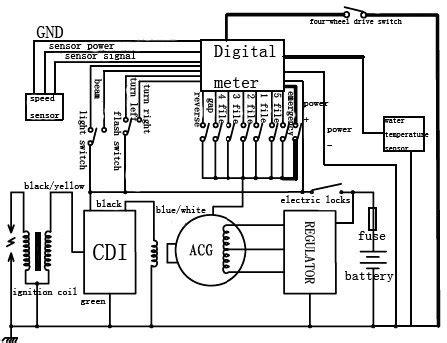 tao 110cc atv wire diagram tao free engine image for user manual