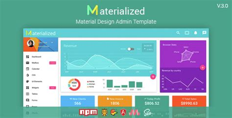 Materialize Material Design Admin Template By Pixinvent Themeforest Material Design Website Template