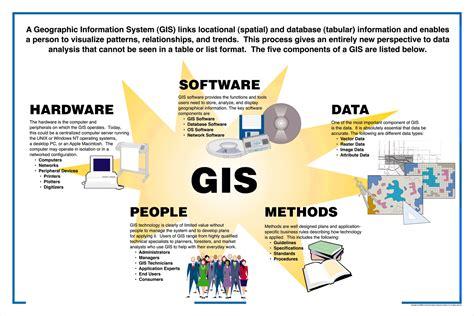 Shreveport, LA   Official Website   GIS Maps