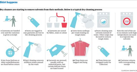 what is cleaning the secrets of the cleaning industry fashion the