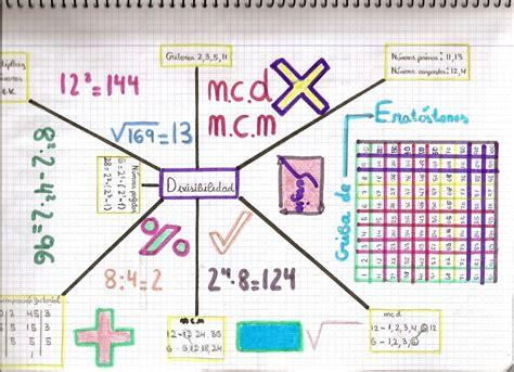 imagenes de operaciones mentales mapas sobre divisibilidad matem 193 ticas 191 d 243 nde est 225 s