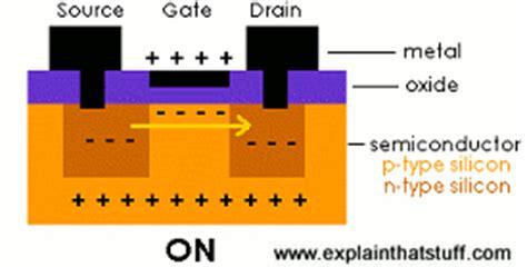 fet transistor explained how do transistors work explain that stuff