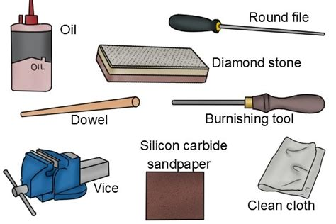 tools needed for cabinet how to sharpen a hollow cabinet scraper
