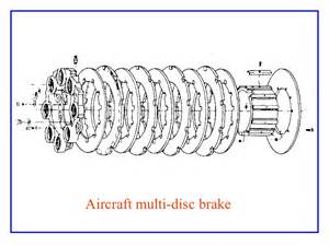Aircraft Brake System Diagram General Knowledge
