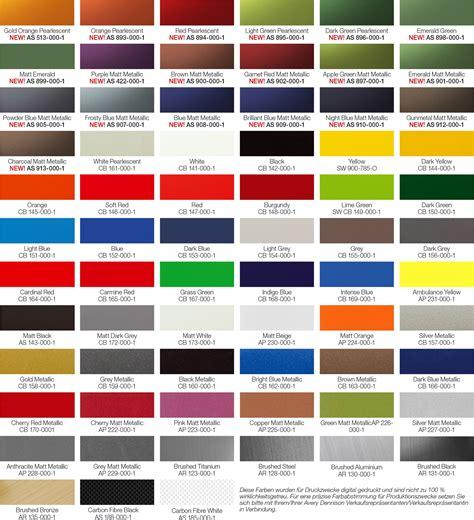 Motorrad Folieren Farben by Folieren Farben Google Suche Car Wrapping Pinterest