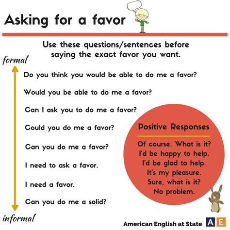 how to ask a question in english huzzah mates english question words