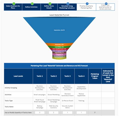 Make Your Own Blueprint channel executives global channel executive channel growth