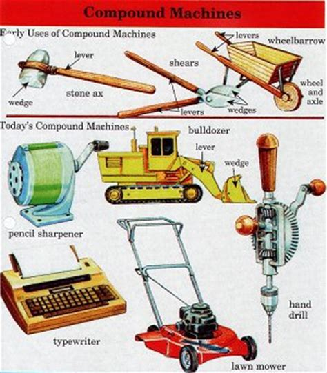 Hs Science Work And Machines