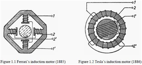 induction motor in pdf induction motor pdf 28 images induction motor authorstream picture suggestion for single