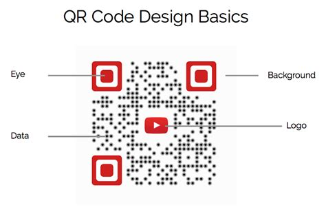 qr code layout how to attract more scans using qr code design