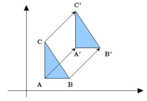 imagenes de reflexion geometria matem 193 tica interactiva 191 c 243 mo pueden aplicarse las