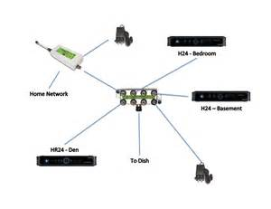 directv whole home dvr wiring diagram directv free and diagram wordoflife me