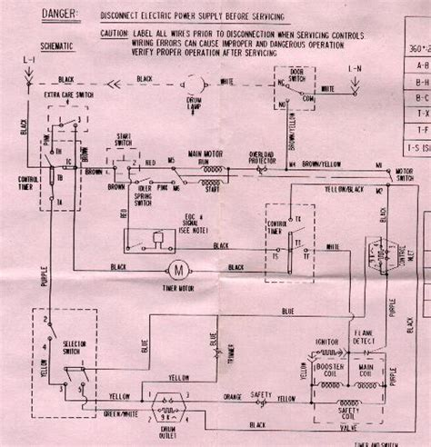 ge gas dryer diagram drying