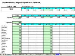 Monthly Income Report Template Monthly Expense Report Template Profit Loss Report