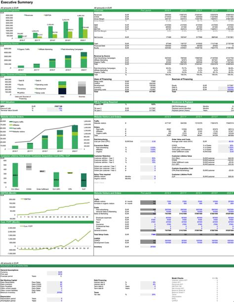 excel valuation template ecommerce valuation model efinancialmodels