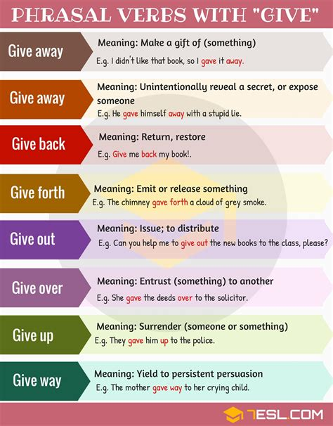 0007464665 work on your phrasal verbs 36 commonly used phrasal verbs with give in english