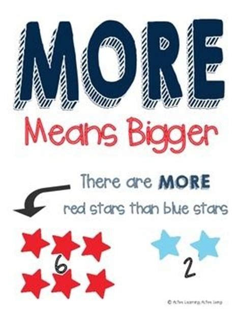 freebie     equal  anchor chart kindergarten anchor charts math anchor