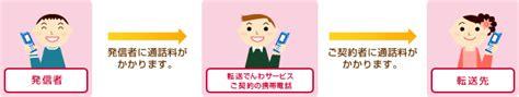 jp transfer ドコモ新料金プラン カケホーダイ パケあえる 2