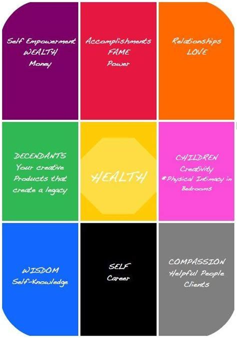 feng shui bedroom color chart 165 best feng shui images on pinterest colors feng shui