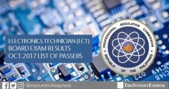 ect board exam results october jpg