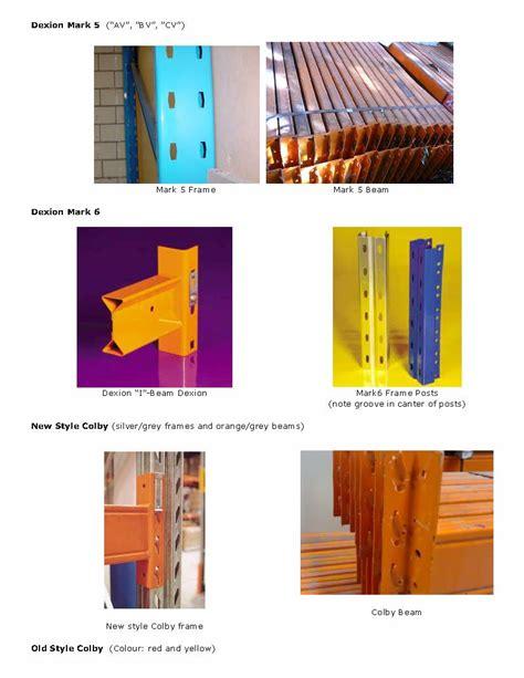 Shelf Identification by Rack Identification