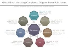 Regulations Powerpoint Templates Ppt Slides Images Graphics And Themes Compliance Ppt Template