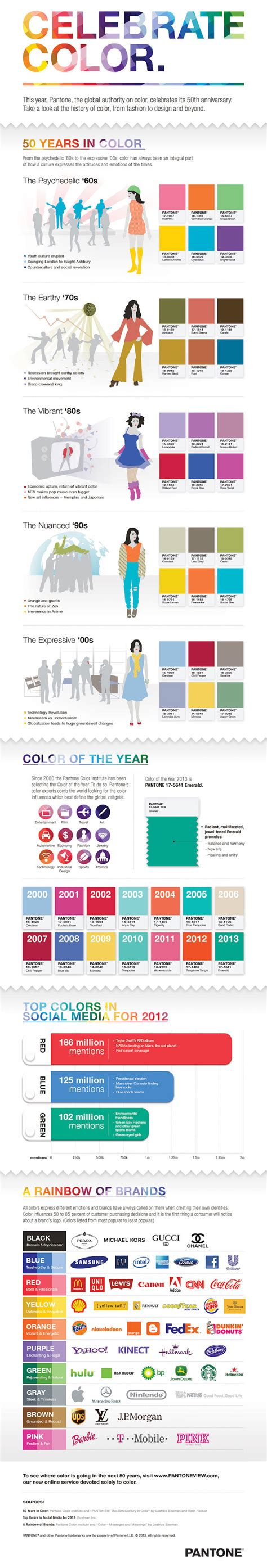what color for 50 yr how pantone branded color and built a cult following