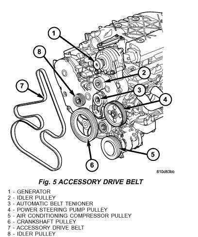 Chrysler Pacifica Timing Belt Replacement Nissan Altima 2 5l Water Location Get Free Image
