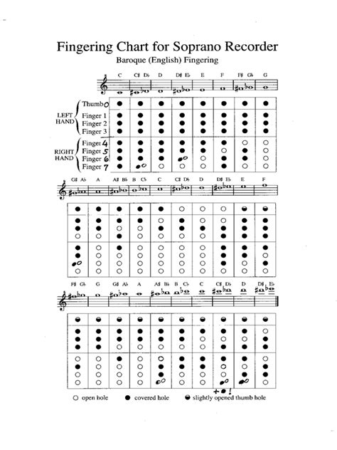 recorder finger chart template   templates