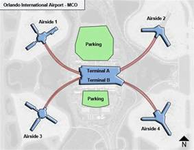 Orlando Airport Map by Orlando Mco Airport Terminal Map