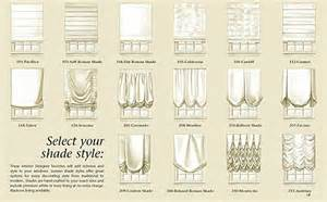 Roman Shades Styles - roman shade styles windows pinterest shades style